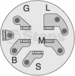 Indak Lawn Mower Key Switch Wiring Diagram : mtd electrical parts ~ A.2002-acura-tl-radio.info Haus und Dekorationen