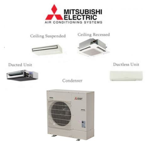 Mitsubishi Split Ductless by Mitsubishi P Series 24 000 Btu Ductless Mini Split Air