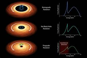 Space Images | How to Measure the Spin of a Black Hole ...