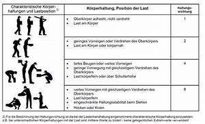 Zumutbare Belastung 2017 Berechnen : leitmerkmalmethode kfz versicherung ~ Themetempest.com Abrechnung