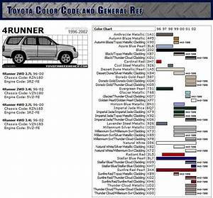 Owners Manual In Pdf Format For 3rd Gen 4runners