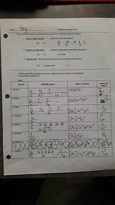 Electron Configuration Worksheet Answer Key