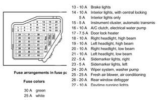 similiar 2000 vw jetta fuse box diagram keywords vw beetle fuse box diagram