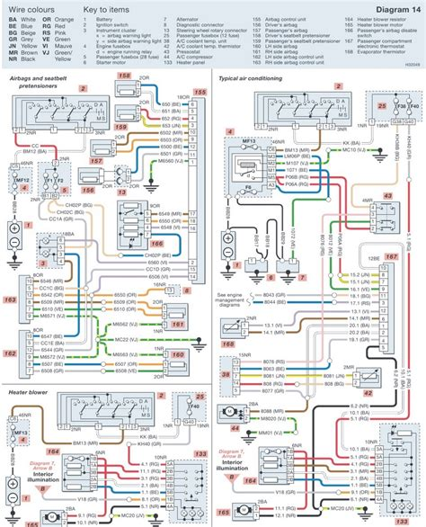 peugeot 406 air conditioning wiring diagram v manual peugeot 2006 system wiring diagrams airbags
