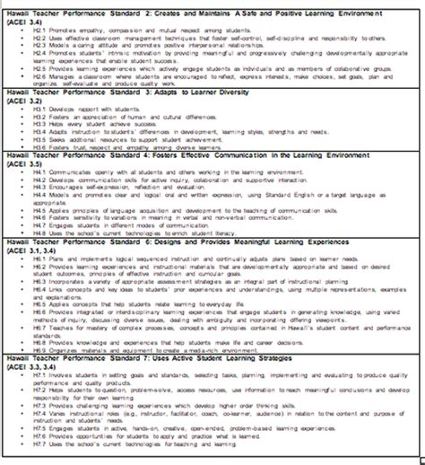 college teacher evaluation form teacher evaluation checklist cover letter sles