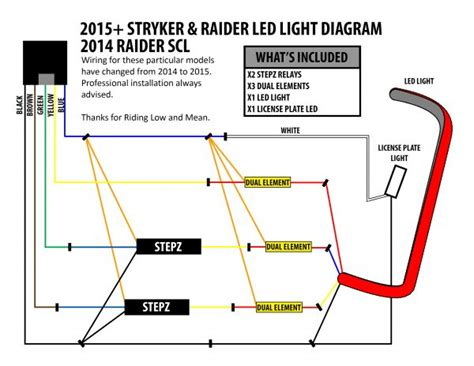 stryker led brake light and license plate kit low and