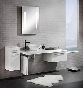 Spiegel Weiß Hochglanz : q4 06 spiegel aufsatzwaschtisch wei hochglanz ~ Lateststills.com Haus und Dekorationen