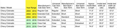 toyota tacoma bed dimensions   cars