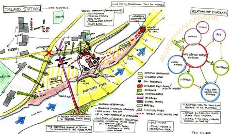 landscape architecture survey  analysis googleda ara