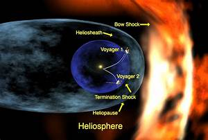 NASA - IBEX Media Teleconference: Visuals