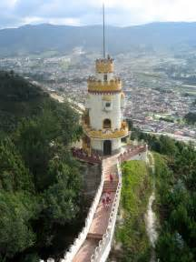 Loja-Ecuador