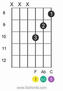 Fm Guitar Chord Diagrams F Minor