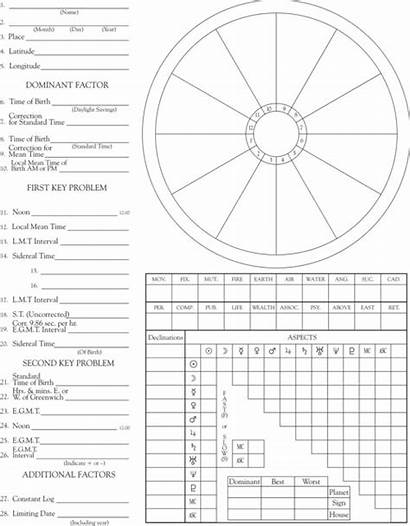 Blank Chart Astrology Worksheets Astro Erection Value
