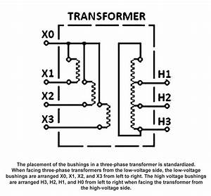 Transformer Polarity Test Procedures