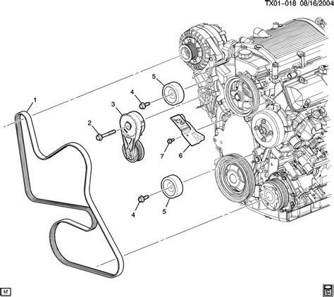 Gmc Terrain Fuse Box Auto Wiring Diagram