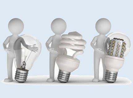 Какие бывают лампы для освещения обзор разнообразия типов. виды осветительных ламп и сложности их выбора