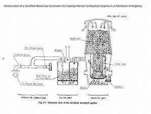 Heat Combustion Engine Diagram Html