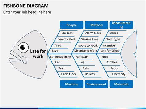 editable fishbone diagram sample fishbone diagram template