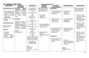 Nursing Care Plan Concept Map for Pneumonia