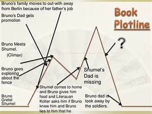 ap lit essay help the boy in the striped pajamas book themes the boy in the striped pajamas book themes