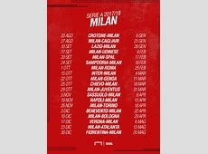Calendario Milan Serie A 20172018 partite e date Goalcom