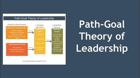 path goal theory  leadership youtube