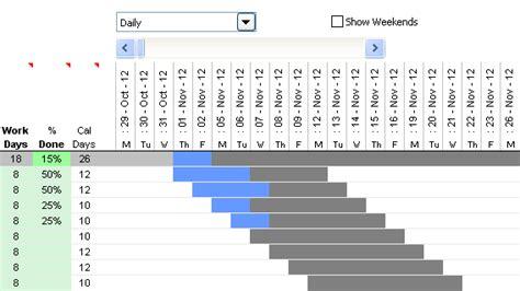 Simple Gantt Chart Template Excel 2010 by Gantt Chart Excel Template Xls Calendar Template Excel