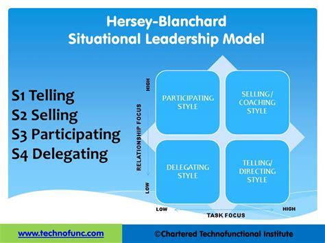 technofunc situational leadership