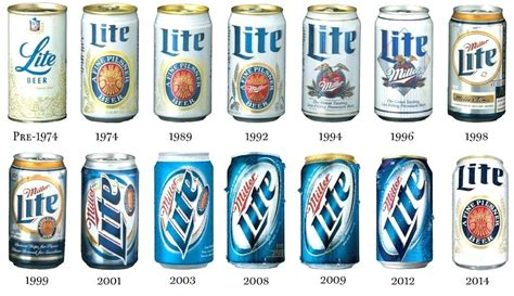 Bud Light Alcohol Content By State