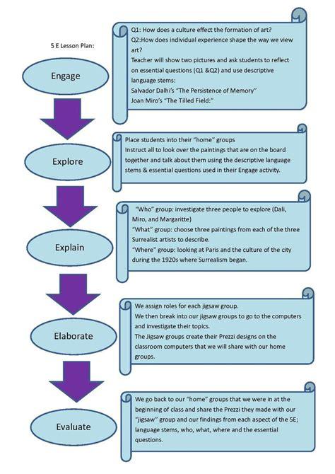 5e Lesson Plan Template 5e Lesson Plan Design Search Teach