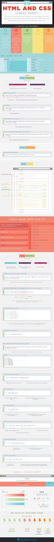 css images web design web design tips web