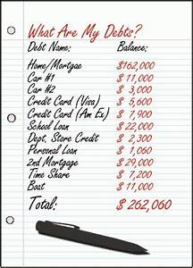 Personal Finances Worksheet Knock Out Your Debts With This Clear Concise Method
