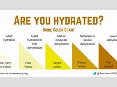 The color experts say your urine should be during