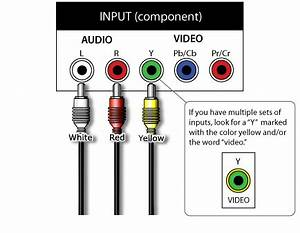 Svideo To Rca Cable