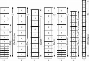 Stockade Panels