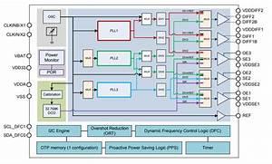 Versaclock 3s Programmable Clock Generators