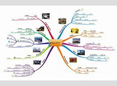 What could happen in China in 2014? iMindMap mind map
