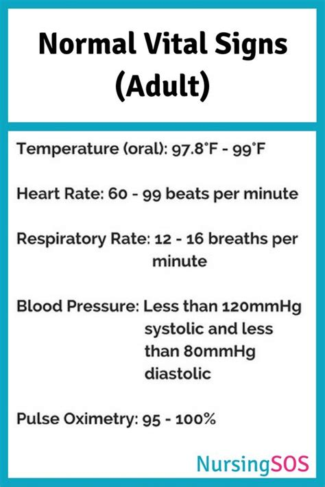 normal temperature range for adults normal temp range for adults 28 images normal temperature measuring temperature pulse blood
