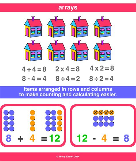 array ~ A Maths Dictionary for Kids Quick Reference by ...