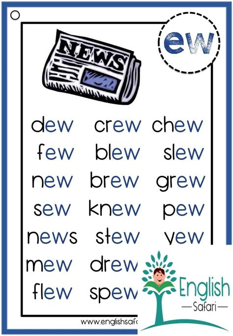 Phonics word list - Lesson Planned   A Marketplace For ...