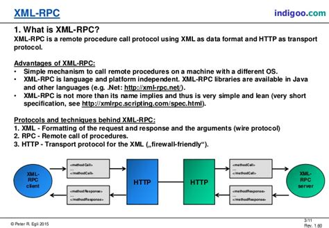 Xmlrpc (xml Remote Procedure Call