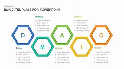 Dmaic Template Powerpoint Ppt Presentation Slidebazaar