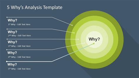 whys analysis target diagram  powerpoint slidemodel