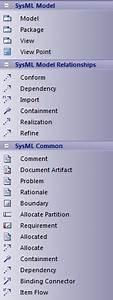 Sysml Model Elements Toolbox