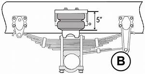 Timbren Vehicle Suspension For Western Star 4900 2010