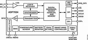 Adf7024 Datasheet And Product Info
