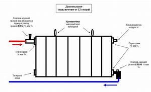 Purger Un Radiateur En Fonte : comment purger un radiateur en fonte download best things ~ Premium-room.com Idées de Décoration