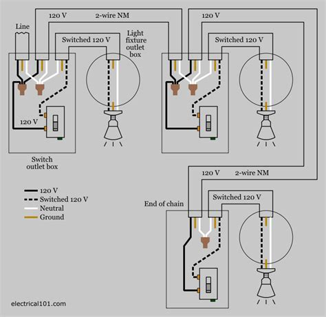 multiple light switch wiring diagram electrical   light switch wiring   switch