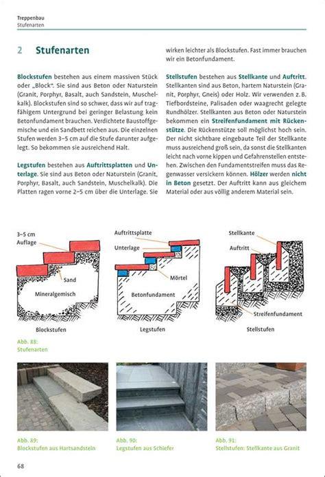 Ausbildung Garten Und Landschaftsbau Werker by Architekturfachbuch Der Werker Garten Und Landschaftsbau