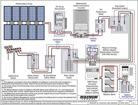 Pin Jay Merrett Energy Production Solar Generator
